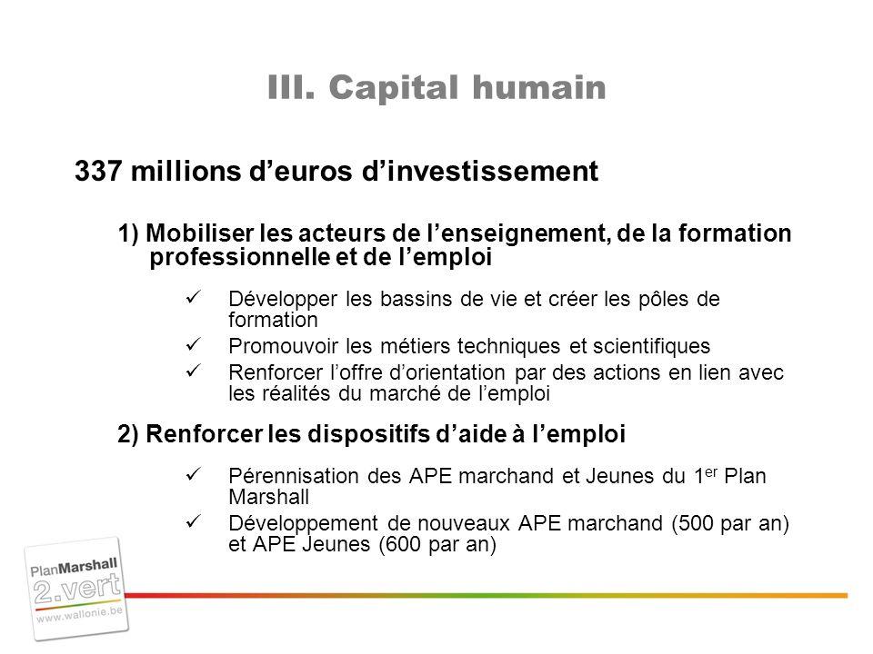 III. Capital humain 337 millions deuros dinvestissement 1) Mobiliser les acteurs de lenseignement, de la formation professionnelle et de lemploi Dével