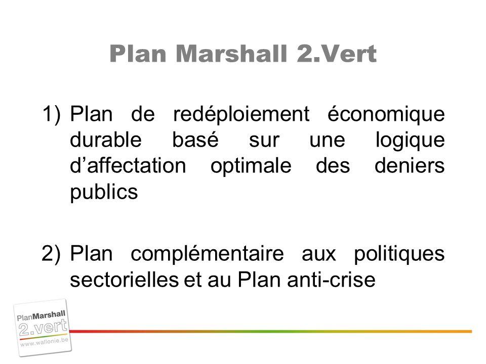 Plan Marshall 2.Vert 1)Plan de redéploiement économique durable basé sur une logique daffectation optimale des deniers publics 2)Plan complémentaire aux politiques sectorielles et au Plan anti-crise