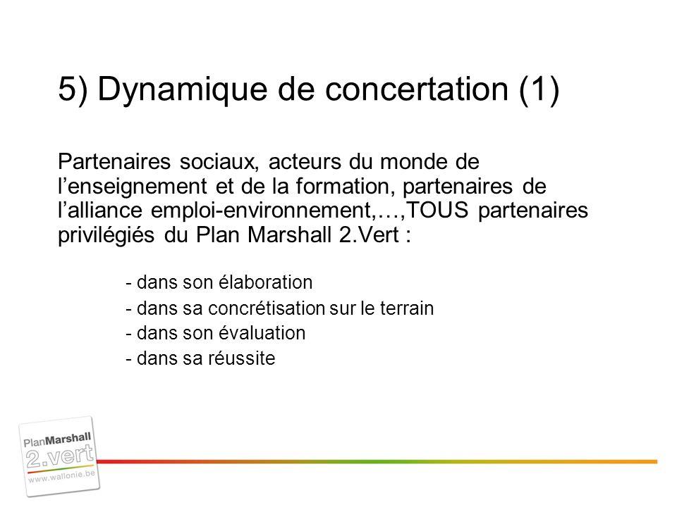 5) Dynamique de concertation (1) Partenaires sociaux, acteurs du monde de lenseignement et de la formation, partenaires de lalliance emploi-environnement,…,TOUS partenaires privilégiés du Plan Marshall 2.Vert : - dans son élaboration - dans sa concrétisation sur le terrain - dans son évaluation - dans sa réussite