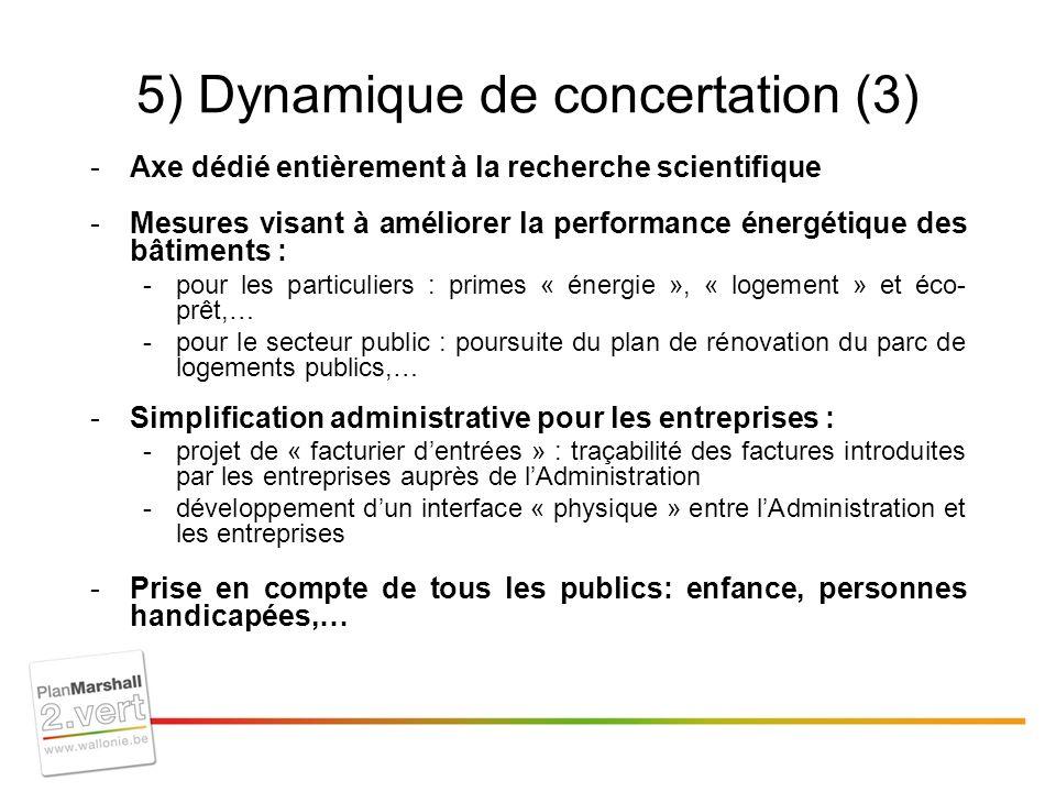 5) Dynamique de concertation (3) -Axe dédié entièrement à la recherche scientifique -Mesures visant à améliorer la performance énergétique des bâtiments : -pour les particuliers : primes « énergie », « logement » et éco- prêt,… -pour le secteur public : poursuite du plan de rénovation du parc de logements publics,… -Simplification administrative pour les entreprises : -projet de « facturier dentrées » : traçabilité des factures introduites par les entreprises auprès de lAdministration -développement dun interface « physique » entre lAdministration et les entreprises -Prise en compte de tous les publics: enfance, personnes handicapées,…