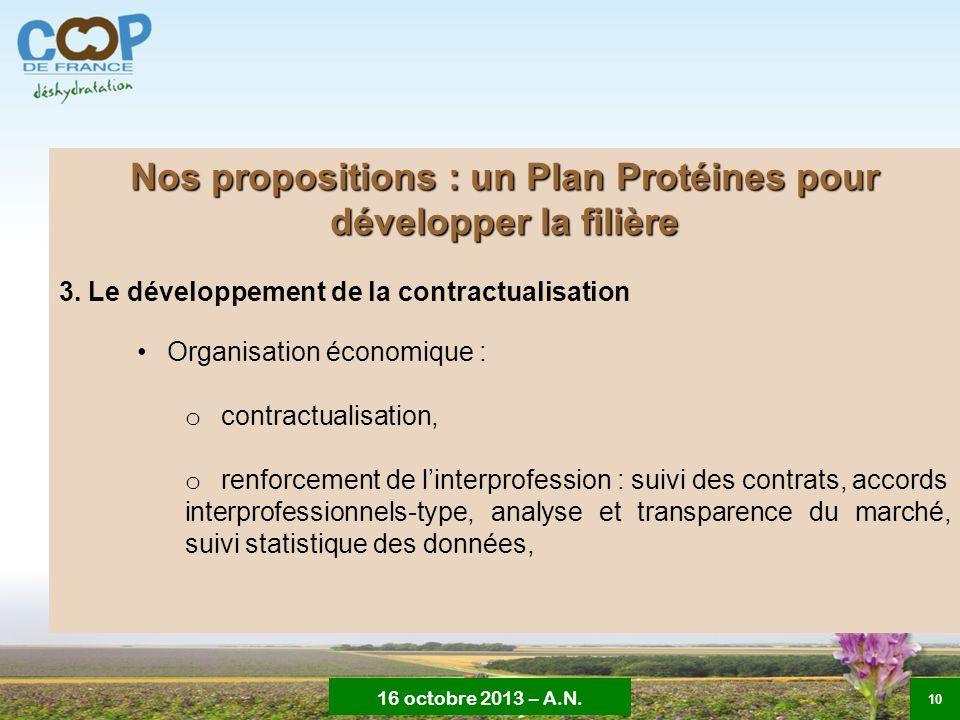16 octobre 2013 – A.N.10 Nos propositions : un Plan Protéines pour développer la filière 3.