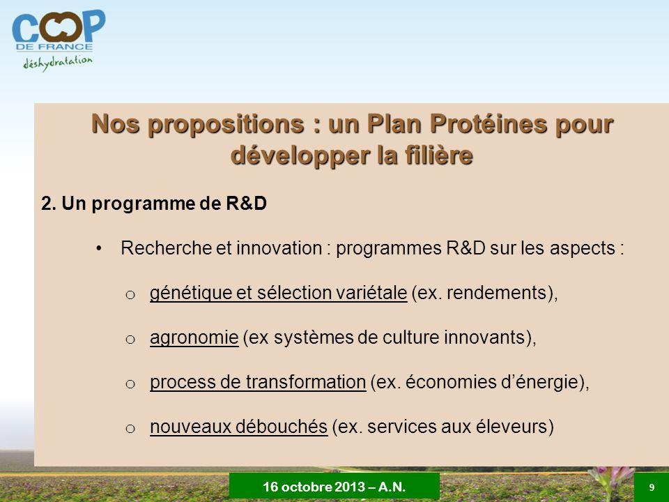 16 octobre 2013 – A.N.9 Nos propositions : un Plan Protéines pour développer la filière 2.