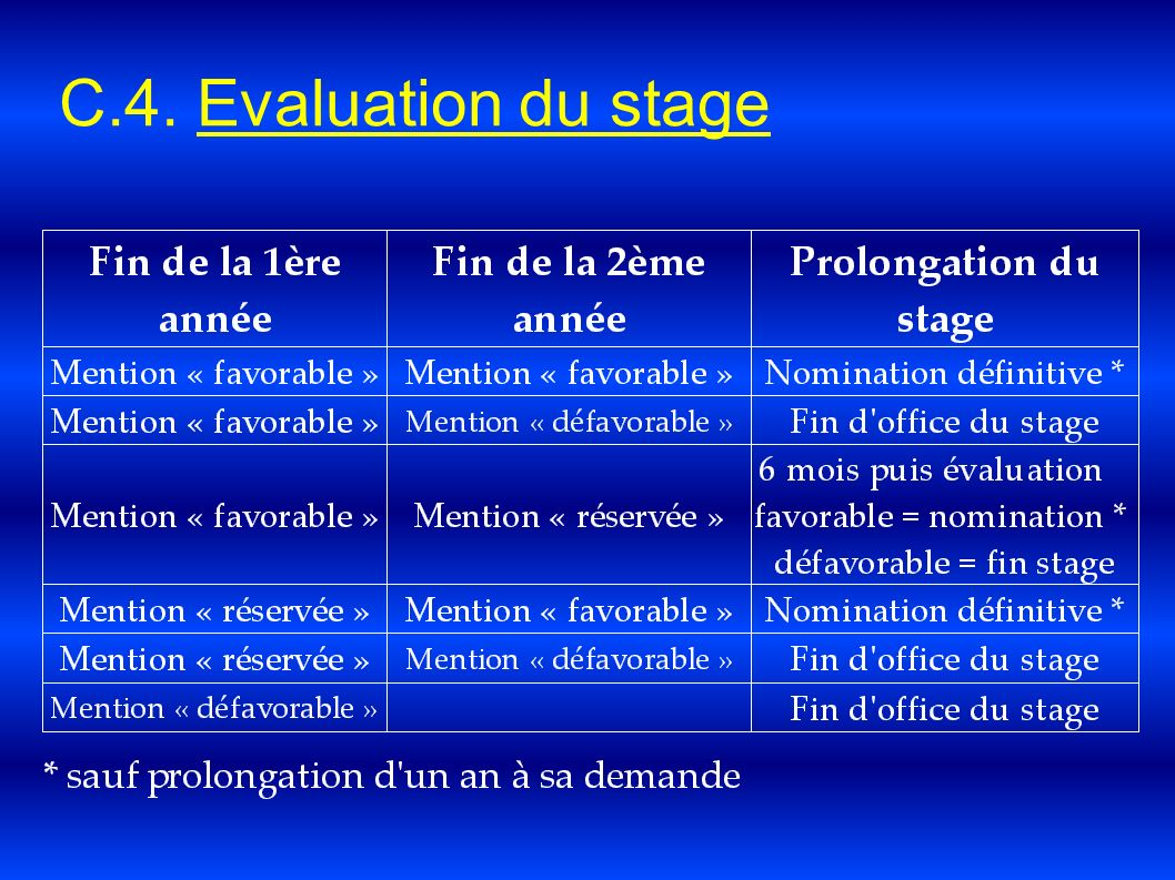 C.4. Evaluation du stage