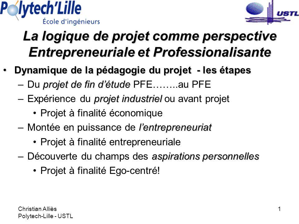 Christian Alliès Polytech-Lille - USTL 1 Dynamique de la pédagogie du projet - les étapesDynamique de la pédagogie du projet - les étapes projet de fi