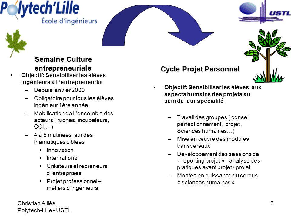 Christian Alliès Polytech-Lille - USTL 3 Objectif: Sensibiliser les élèves ingénieurs à l entrepreneuriat –Depuis janvier 2000 –Obligatoire pour tous