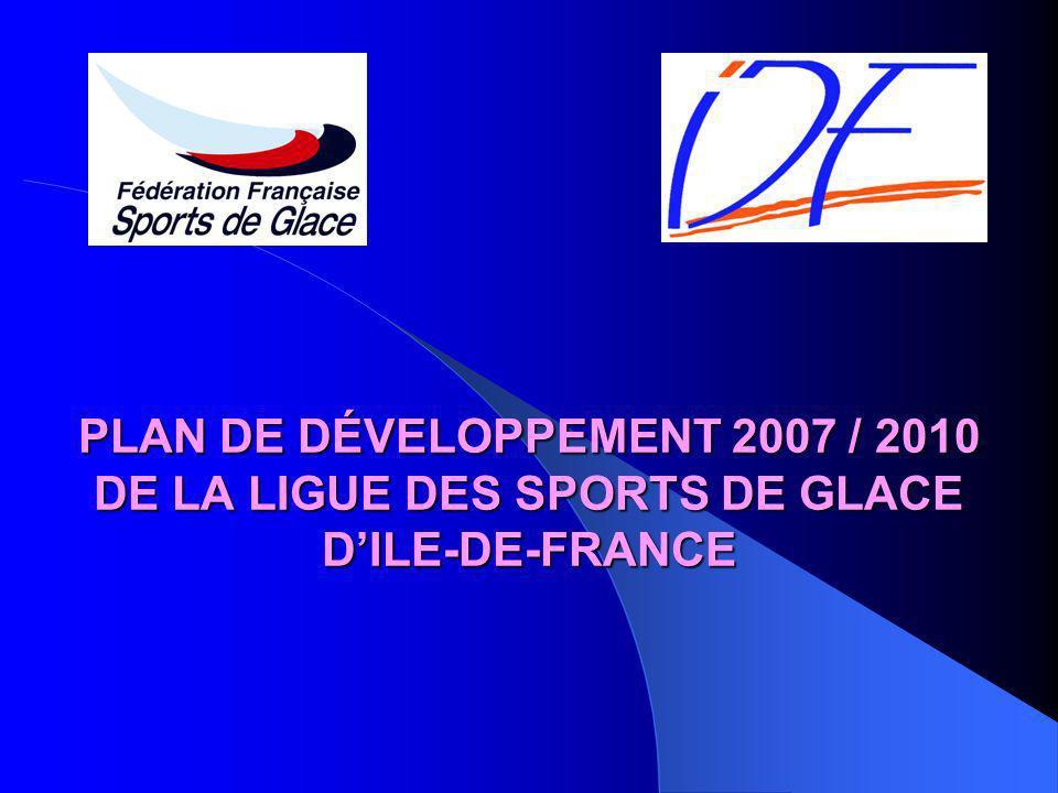 1) ATHLETES INSCRITS SUR LES LISTES NATIONALES 12 patineurs référencés Séniors & Elite 27 patineurs référencés Espoirs 17 patineurs référencés Jeunes 2) HAUT NIVEAU – PÔLES France & ESPOIRS 1 Pôle France (FFSG) INSEP/Bercy 1 Pôle Espoirs de Short-Track à Fontenay 3) DÉTECTION 5 pré-filières en cours de mise en place 1/ ÉTAT DES LIEUX EN 2007 1.3) HAUT NIVEAU