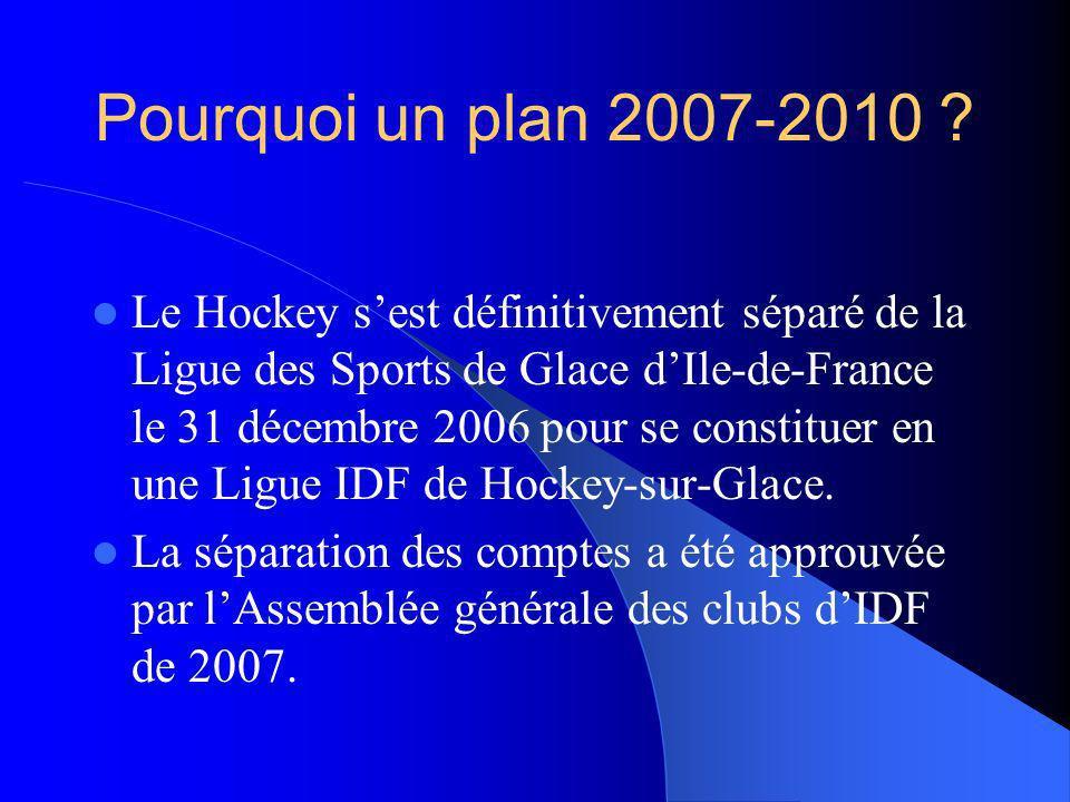Pourquoi un plan 2007-2010 .