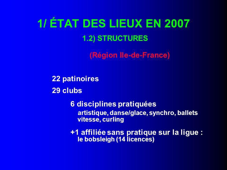 10/ DIRIGEANTS RESPONSABLES LIGUE RÉGIONALE - - Michel ABRAVANELPrésident de la Ligue des Sports de Glace - - Thierry AGIUSTrésorier Général de la Ligue - - Claude MENETTrésorier-adjoint, chargé du suivi des subventions COMITES SPORTIFS REGIONAUX - - Patinage ArtistiqueDominique RABBE - Présidente - - Danse sur GlaceDidier MONTOURSIS - Président - - Ballets/SynchroOdile BARRANCO- Présidente - - VitesseMichel PRIGENT- Président - - CurlingThierry AGIUS - Délégué disciplines non ISU