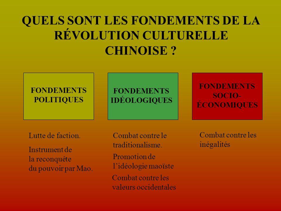 QUELS SONT LES FONDEMENTS DE LA RÉVOLUTION CULTURELLE CHINOISE .