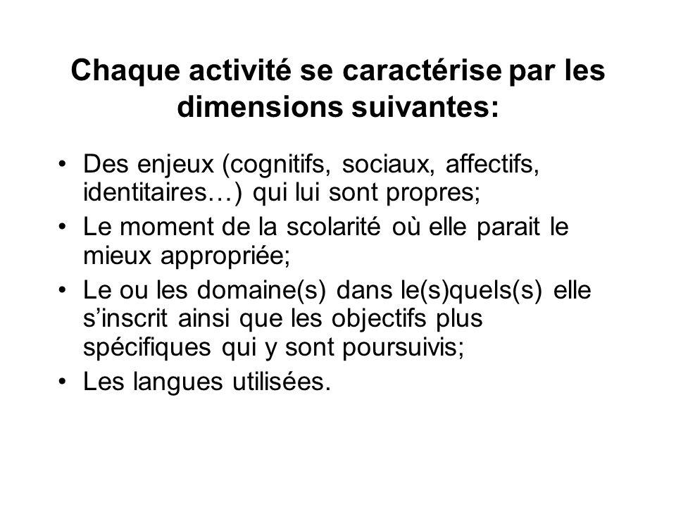 Chaque activité se caractérise par les dimensions suivantes: Des enjeux (cognitifs, sociaux, affectifs, identitaires…) qui lui sont propres; Le moment