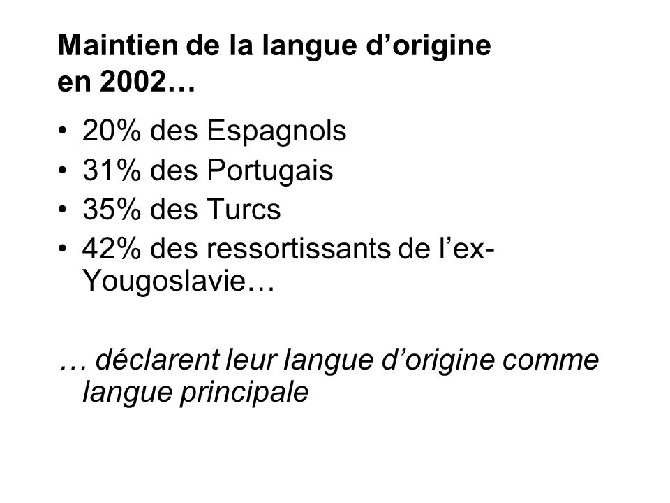 Maintien de la langue dorigine en 2002… 20% des Espagnols 31% des Portugais 35% des Turcs 42% des ressortissants de lex- Yougoslavie… … déclarent leur