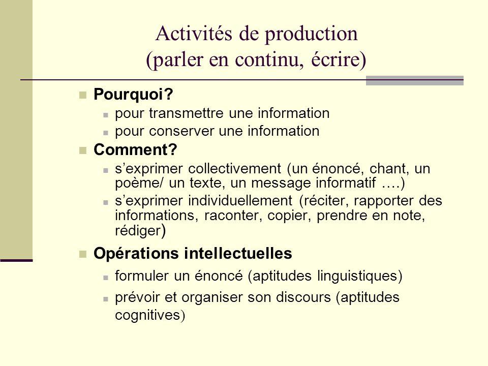 Activités de production (parler en continu, écrire) Pourquoi? pour transmettre une information pour conserver une information Comment? sexprimer colle