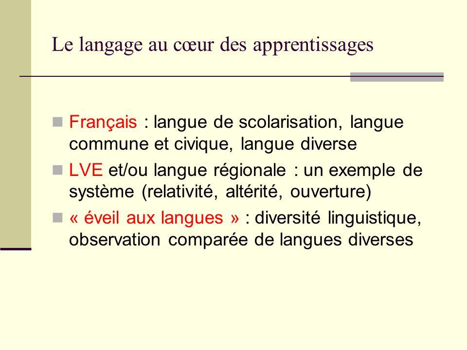 Le langage au cœur des apprentissages Français : langue de scolarisation, langue commune et civique, langue diverse LVE et/ou langue régionale : un ex