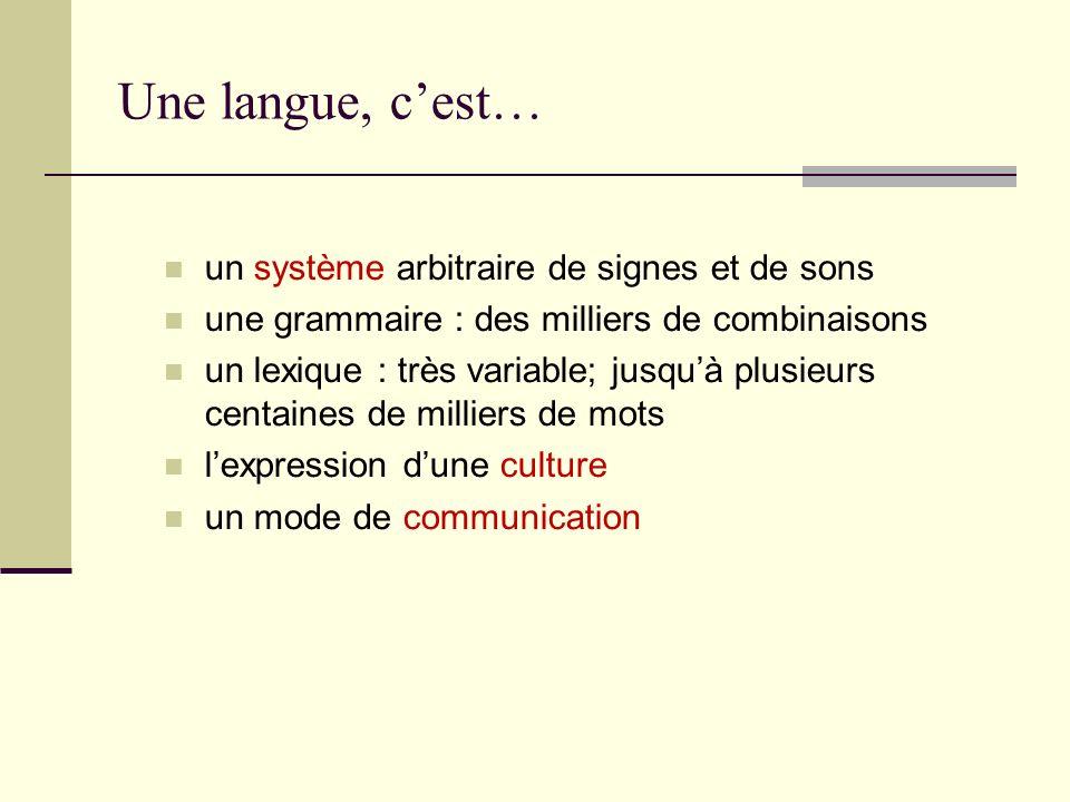 Une langue, cest… un système arbitraire de signes et de sons une grammaire : des milliers de combinaisons un lexique : très variable; jusquà plusieurs