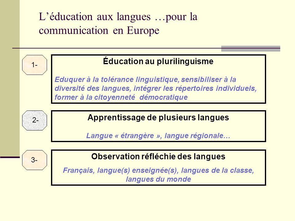 Léducation aux langues …pour la communication en Europe Éducation au plurilinguisme Eduquer à la tolérance linguistique, sensibiliser à la diversité d