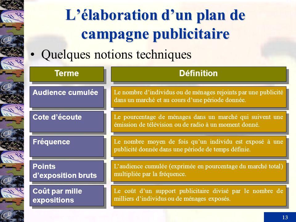 13 Lélaboration dun plan de campagne publicitaire Quelques notions techniques Terme Définition Audience cumulée Le nombre dindividus ou de ménages rej