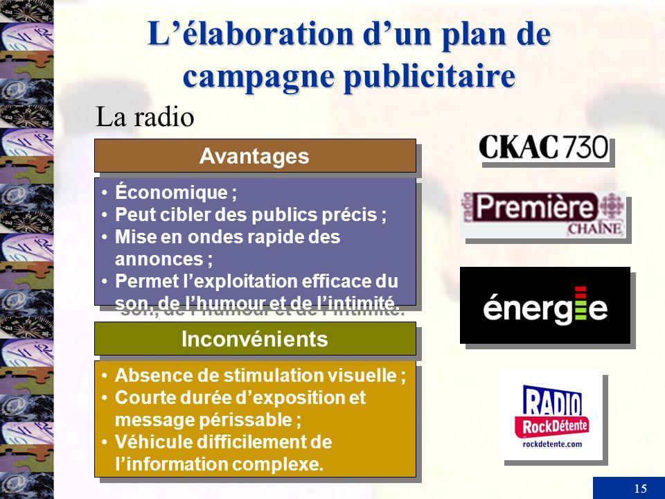 15 Lélaboration dun plan de campagne publicitaire Économique ; Peut cibler des publics précis ; Mise en ondes rapide des annonces ; Permet lexploitati