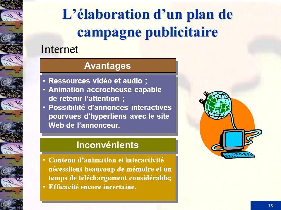 19 Lélaboration dun plan de campagne publicitaire Ressources vidéo et audio ; Animation accrocheuse capable de retenir lattention ; Possibilité dannon