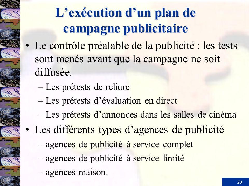 23 Lexécution dun plan de campagne publicitaire Le contrôle préalable de la publicité : les tests sont menés avant que la campagne ne soit diffusée. –