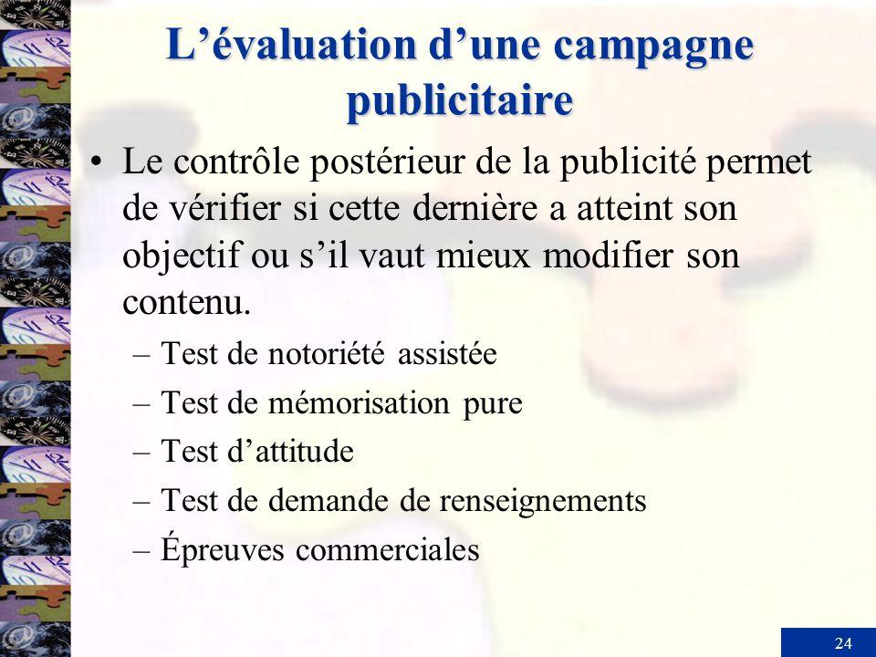 24 Lévaluation dune campagne publicitaire Le contrôle postérieur de la publicité permet de vérifier si cette dernière a atteint son objectif ou sil va