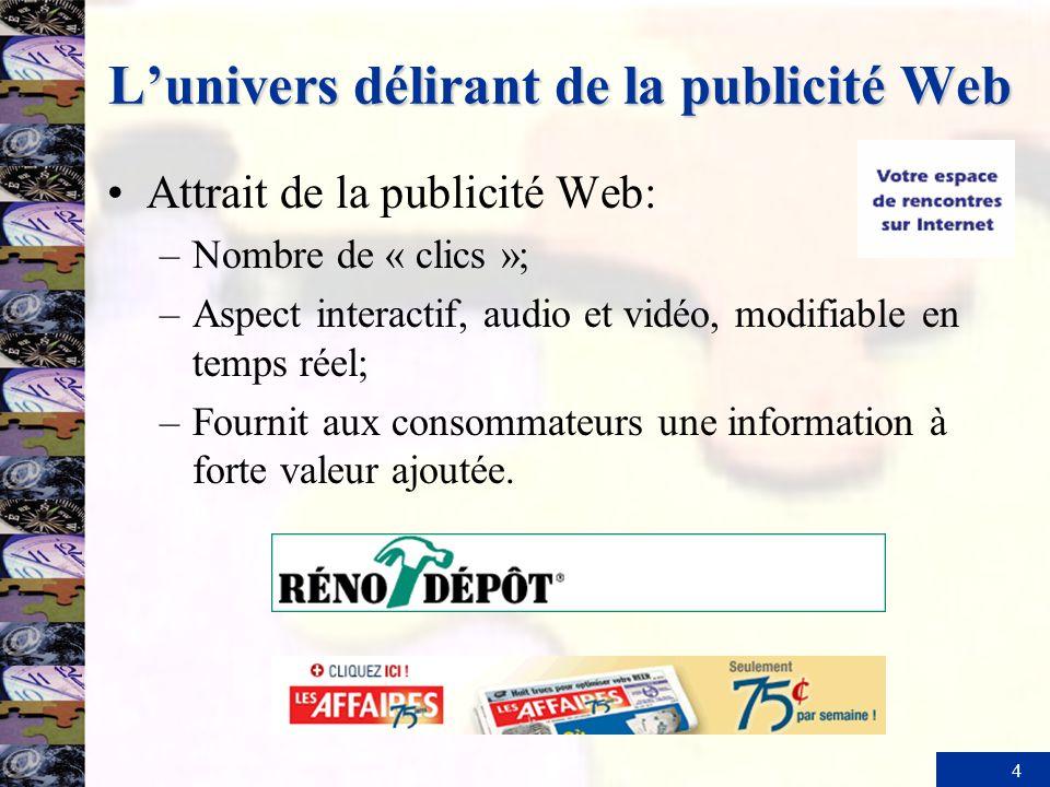 4 Lunivers délirant de la publicité Web Attrait de la publicité Web: –Nombre de « clics »; –Aspect interactif, audio et vidéo, modifiable en temps rée