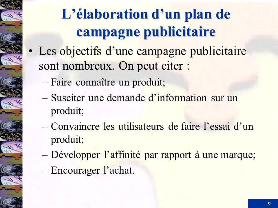 9 Lélaboration dun plan de campagne publicitaire Les objectifs dune campagne publicitaire sont nombreux. On peut citer : –Faire connaître un produit;