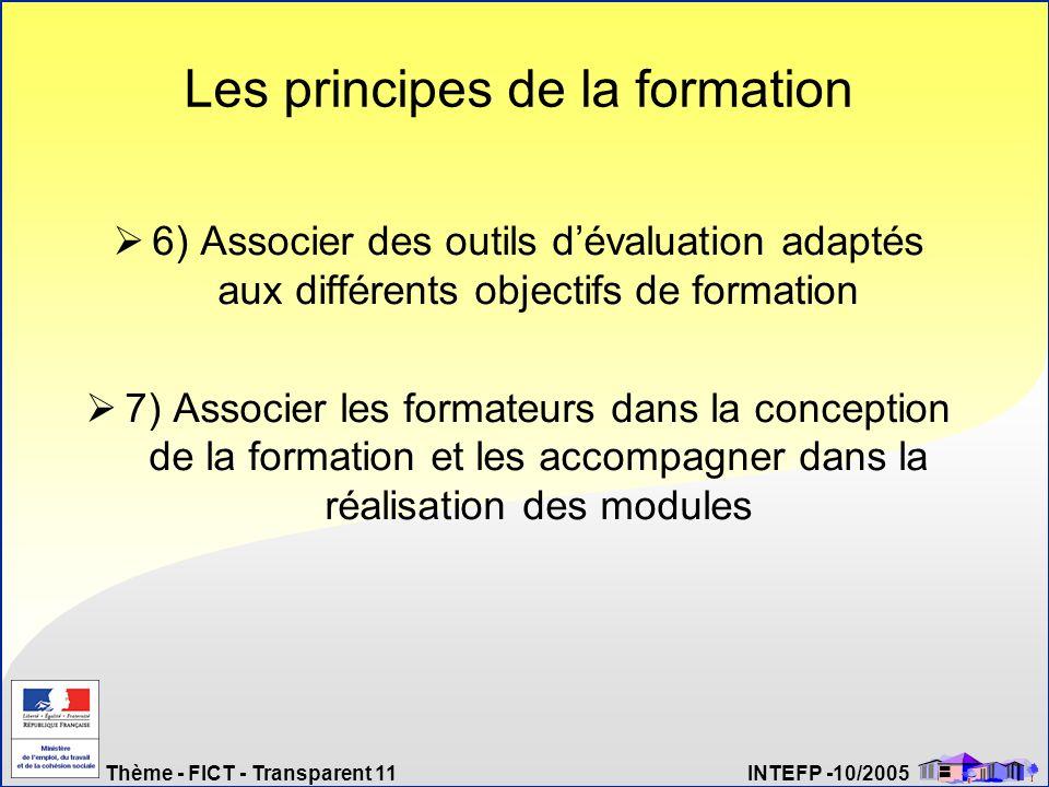 Thème - FICT - Transparent 11 INTEFP -10/2005 Les principes de la formation 6) Associer des outils dévaluation adaptés aux différents objectifs de for