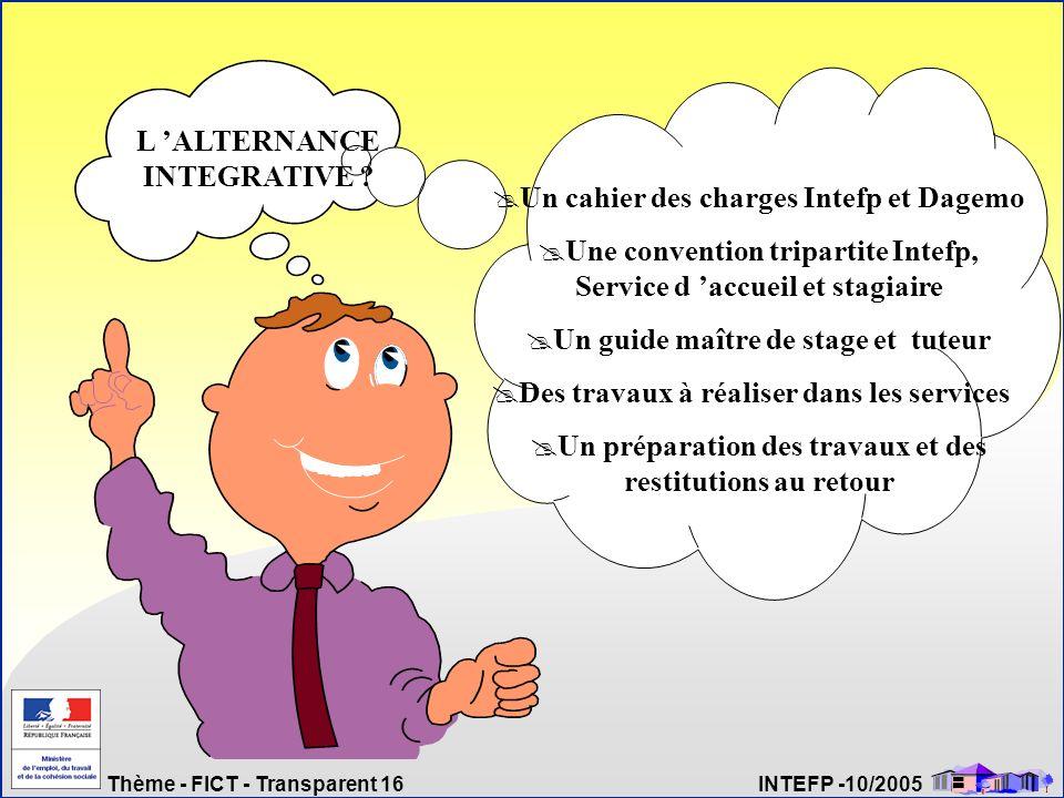 Thème - FICT - Transparent 16 INTEFP -10/2005 Un cahier des charges Intefp et Dagemo Une convention tripartite Intefp, Service d accueil et stagiaire