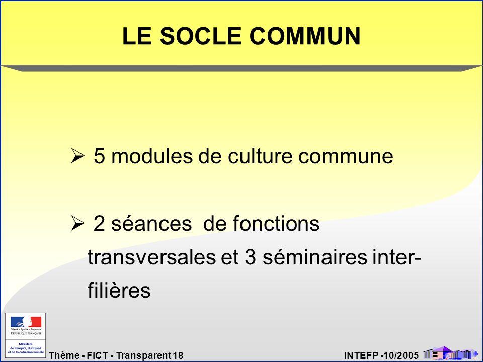 Thème - FICT - Transparent 18 INTEFP -10/2005 LE SOCLE COMMUN 5 modules de culture commune 2 séances de fonctions transversales et 3 séminaires inter-