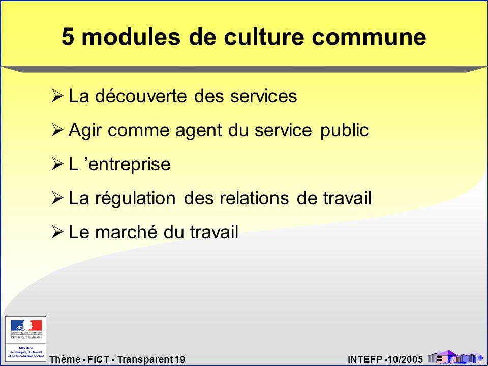 Thème - FICT - Transparent 19 INTEFP -10/2005 5 modules de culture commune La découverte des services Agir comme agent du service public L entreprise