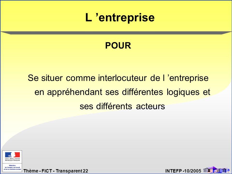 Thème - FICT - Transparent 22 INTEFP -10/2005 L entreprise POUR Se situer comme interlocuteur de l entreprise en appréhendant ses différentes logiques
