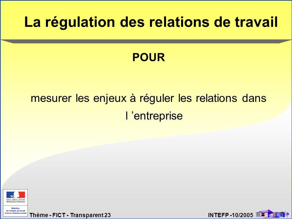 Thème - FICT - Transparent 23 INTEFP -10/2005 La régulation des relations de travail POUR mesurer les enjeux à réguler les relations dans l entreprise