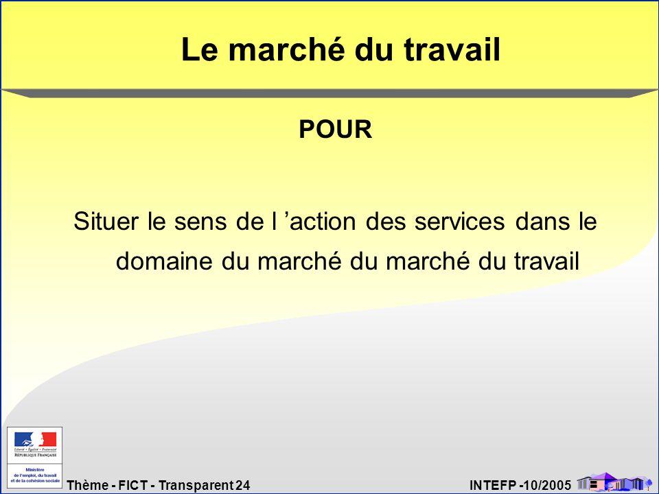 Thème - FICT - Transparent 24 INTEFP -10/2005 Le marché du travail POUR Situer le sens de l action des services dans le domaine du marché du marché du