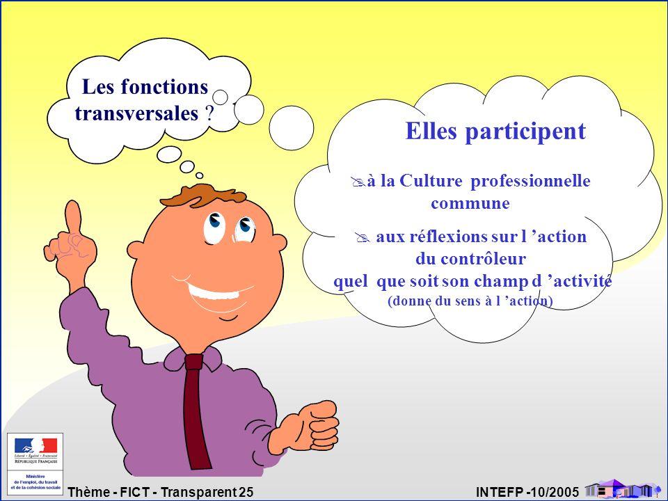 Thème - FICT - Transparent 25 INTEFP -10/2005 à la Culture professionnelle commune aux réflexions sur l action du contrôleur quel que soit son champ d
