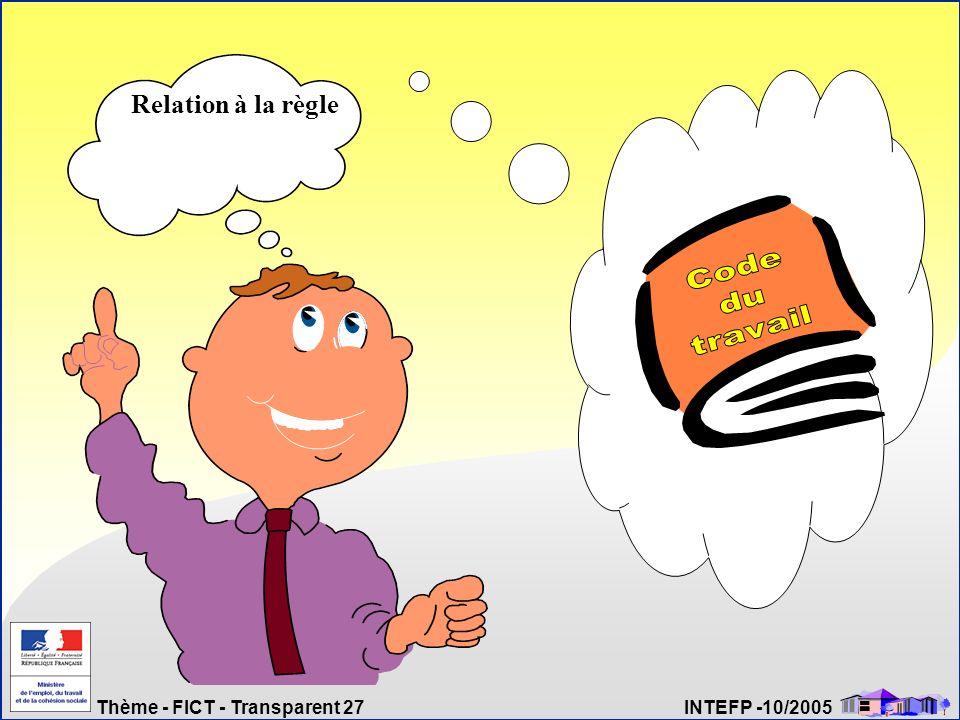 Thème - FICT - Transparent 27 INTEFP -10/2005 Relation à la règle