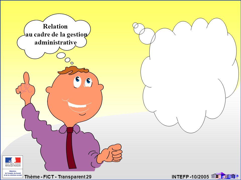Thème - FICT - Transparent 29 INTEFP -10/2005 Relation au cadre de la gestion administrative