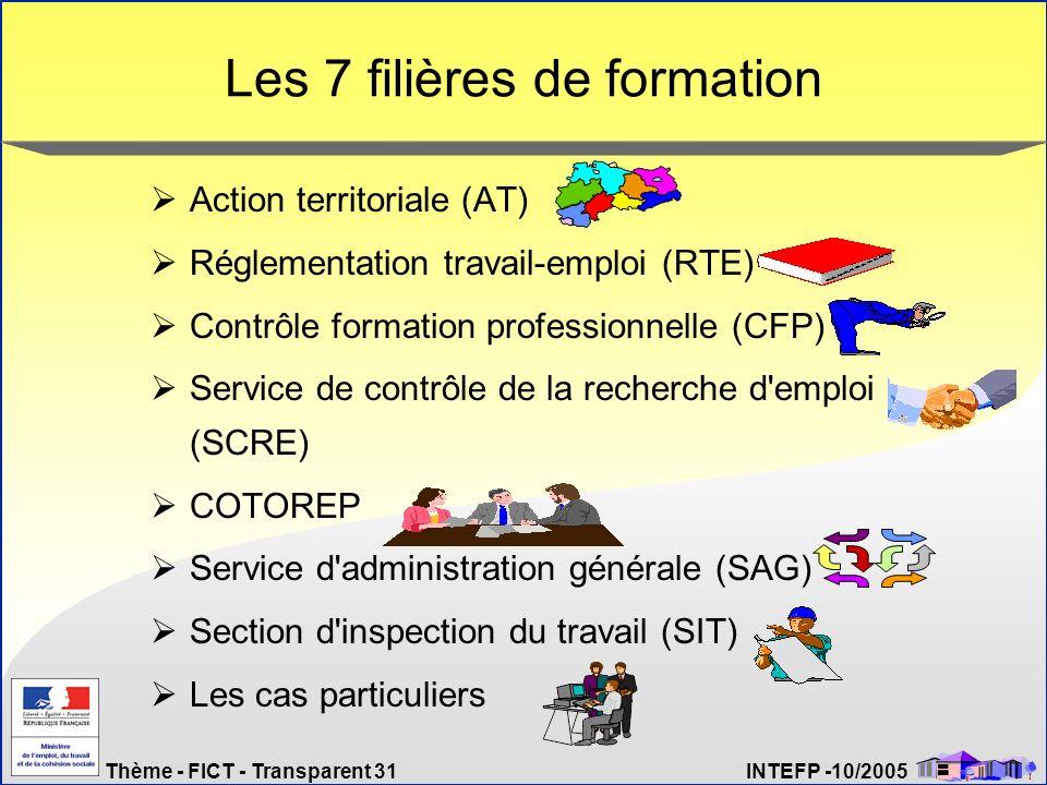 Thème - FICT - Transparent 31 INTEFP -10/2005 Les 7 filières de formation Action territoriale (AT) Réglementation travail-emploi (RTE) Contrôle format