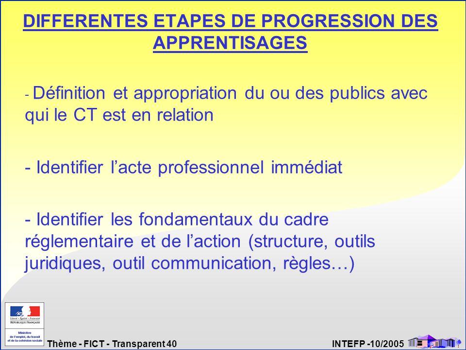 Thème - FICT - Transparent 40 INTEFP -10/2005 DIFFERENTES ETAPES DE PROGRESSION DES APPRENTISAGES - Définition et appropriation du ou des publics avec