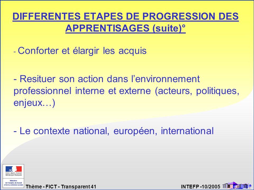 Thème - FICT - Transparent 41 INTEFP -10/2005 DIFFERENTES ETAPES DE PROGRESSION DES APPRENTISAGES (suite)° - Conforter et élargir les acquis - Resitue