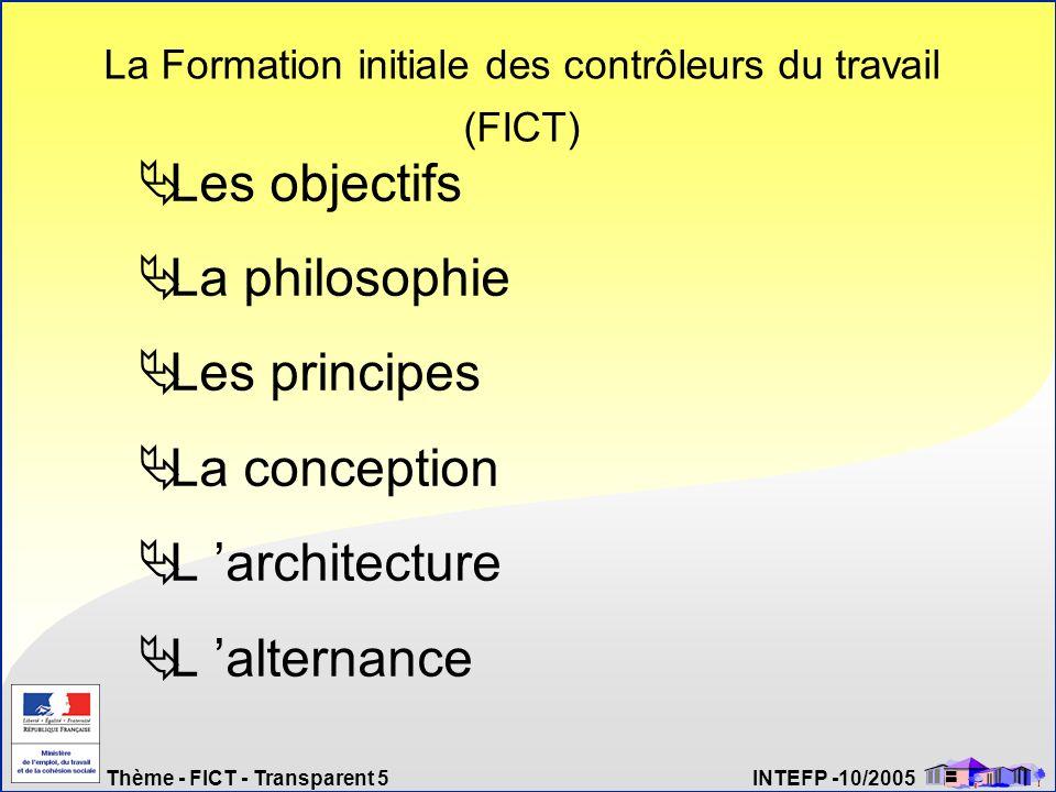 Thème - FICT - Transparent 5 INTEFP -10/2005 La Formation initiale des contrôleurs du travail (FICT) Les objectifs La philosophie Les principes La con