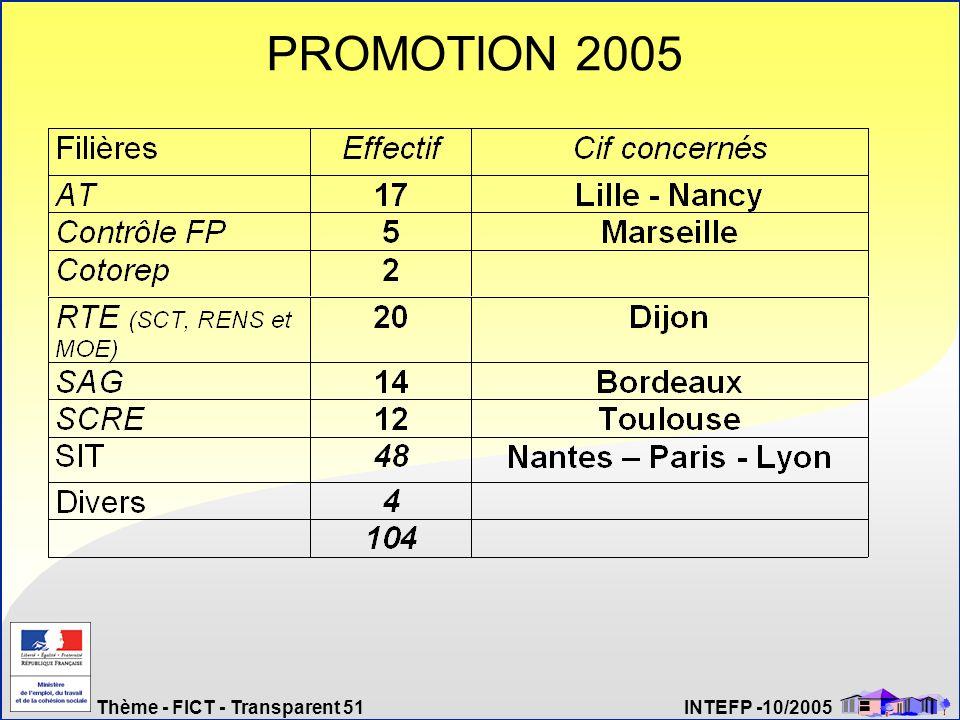 Thème - FICT - Transparent 51 INTEFP -10/2005 PROMOTION 2005