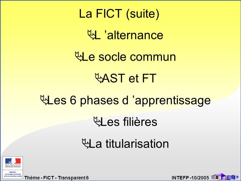 Thème - FICT - Transparent 6 INTEFP -10/2005 La FICT (suite) L alternance Le socle commun AST et FT Les 6 phases d apprentissage Les filières La titul