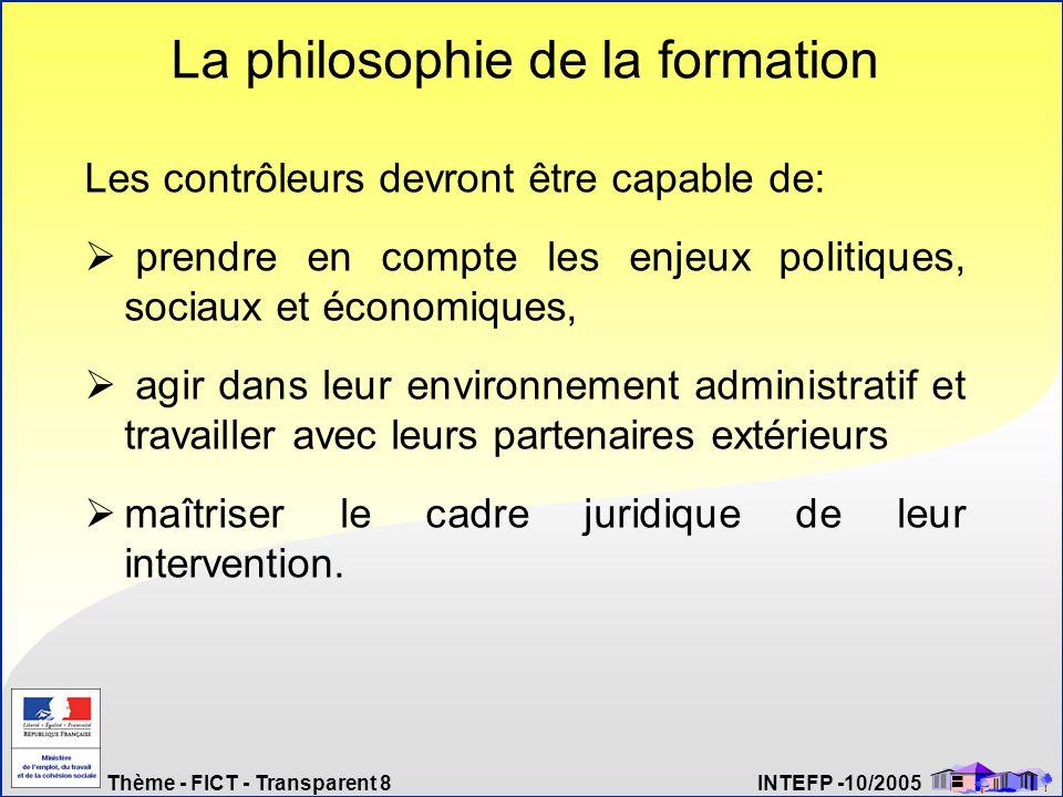 Thème - FICT - Transparent 9 INTEFP -10/2005 Les principes de la formation 1) Déterminer la formation en fonction des choix politiques et institutionnels 2) Inscrire la formation dans le processus de professionnalisation 3) Structurer la formation sur le principe de lalternance intégrative