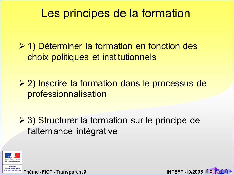 Thème - FICT - Transparent 10 INTEFP -10/2005 Les principes de la formation 4) Intégrer le positionnement initial, lindividualisation des parcours et la validation des acquis 5) Explorer les nouvelles démarches dapprentissage centrée sur lapprenant