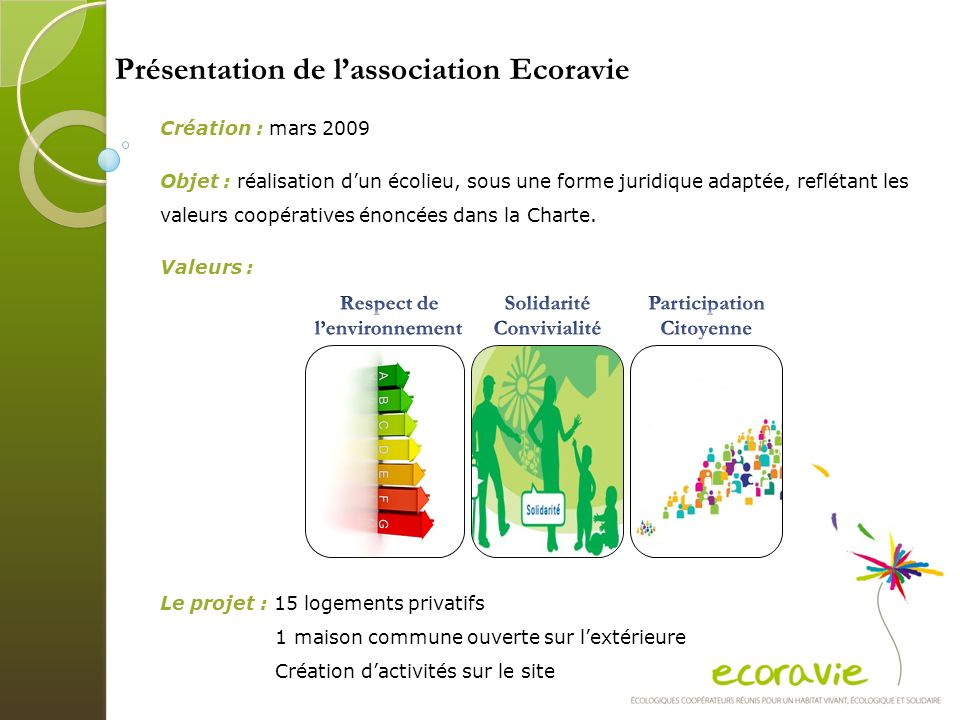 Présentation de lassociation Ecoravie Création : mars 2009 Objet : réalisation dun écolieu, sous une forme juridique adaptée, reflétant les valeurs coopératives énoncées dans la Charte.
