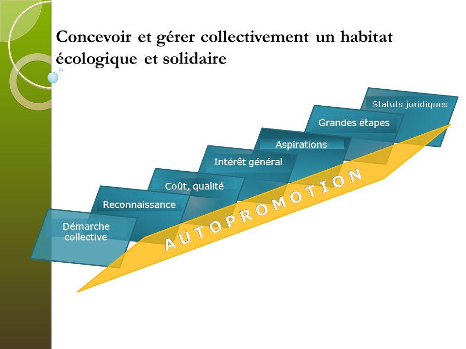Concevoir et gérer collectivement un habitat écologique et solidaire Reconnaissance Démarche collective Coût, qualité Intérêt général Aspirations Grandes étapes Statuts juridiques