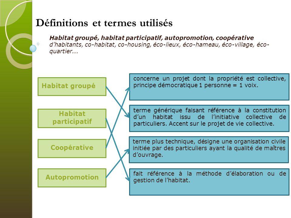Habitat groupé, habitat participatif, autopromotion, coopérative dhabitants, co-habitat, co-housing, éco-lieux, éco-hameau, éco-village, éco- quartier...