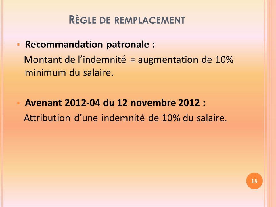 R ÈGLE DE REMPLACEMENT Recommandation patronale : Montant de lindemnité = augmentation de 10% minimum du salaire.