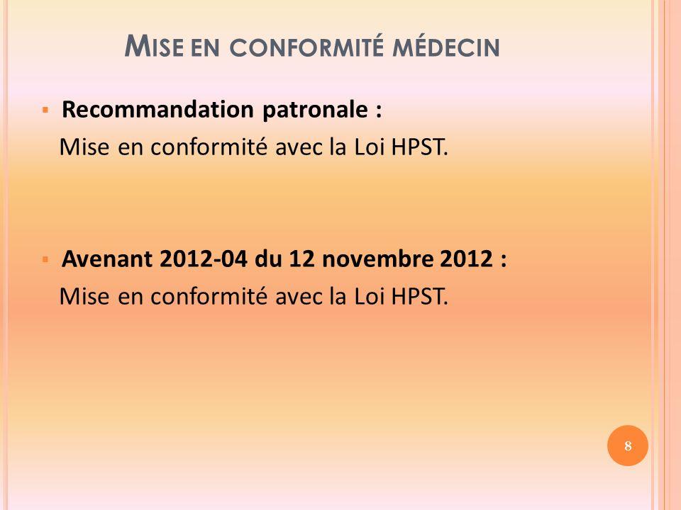M ISE EN CONFORMITÉ MÉDECIN Recommandation patronale : Mise en conformité avec la Loi HPST.