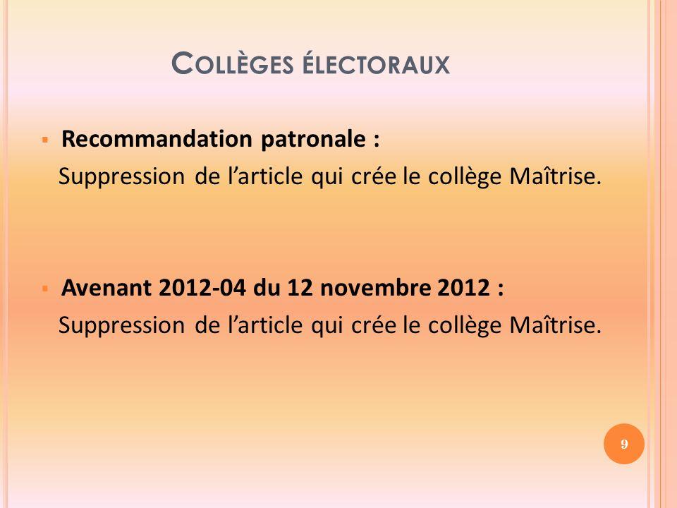C OLLÈGES ÉLECTORAUX Recommandation patronale : Suppression de larticle qui crée le collège Maîtrise.